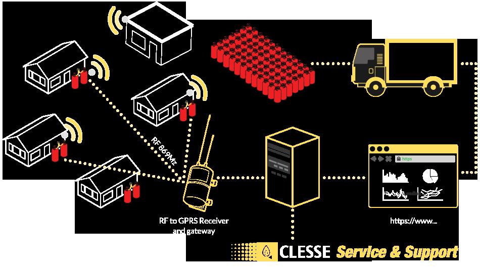 telem-diagram2